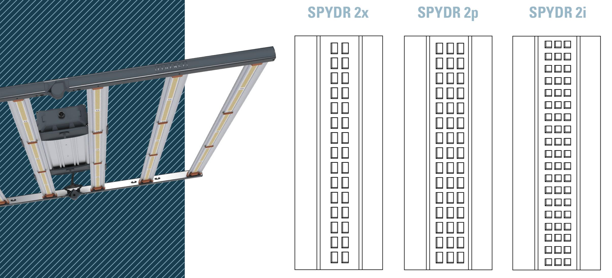 Distribución de los LED en los Fluence SPYDR versión 2
