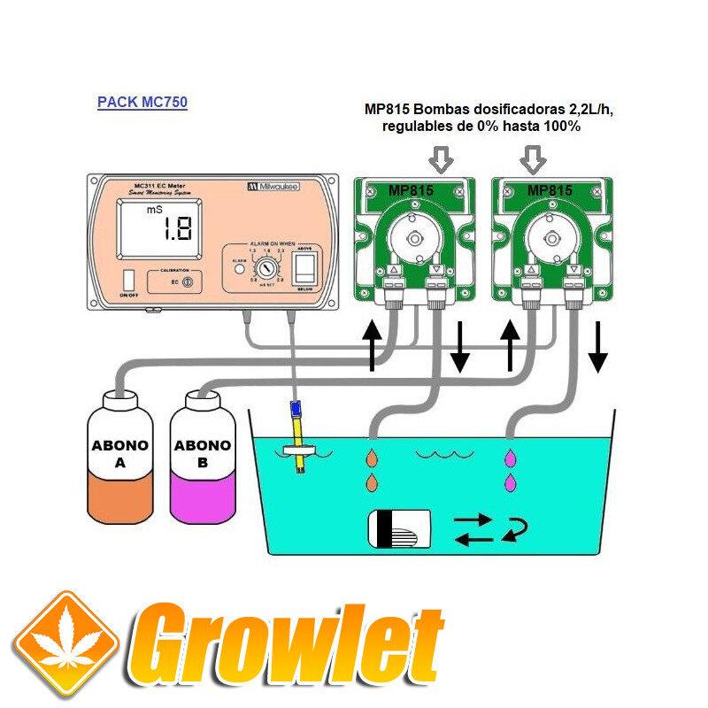Controladores automáticos de EC Milwaukee MC745/MC750