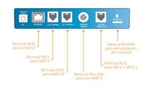 Guia de conexiones del TrolMaster Aqua-X Controlador de riego