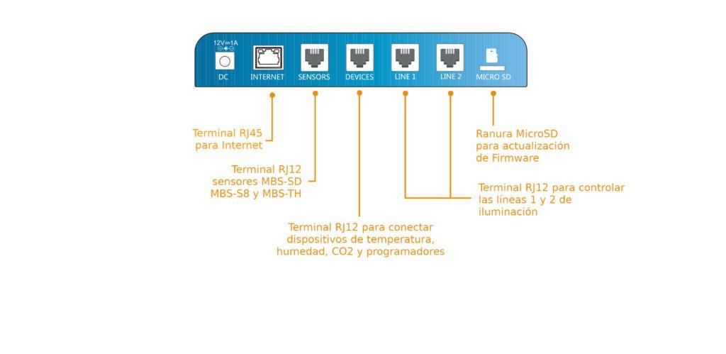 Guia de conexiones del TrolMaster Hydro-X (HCS-1)