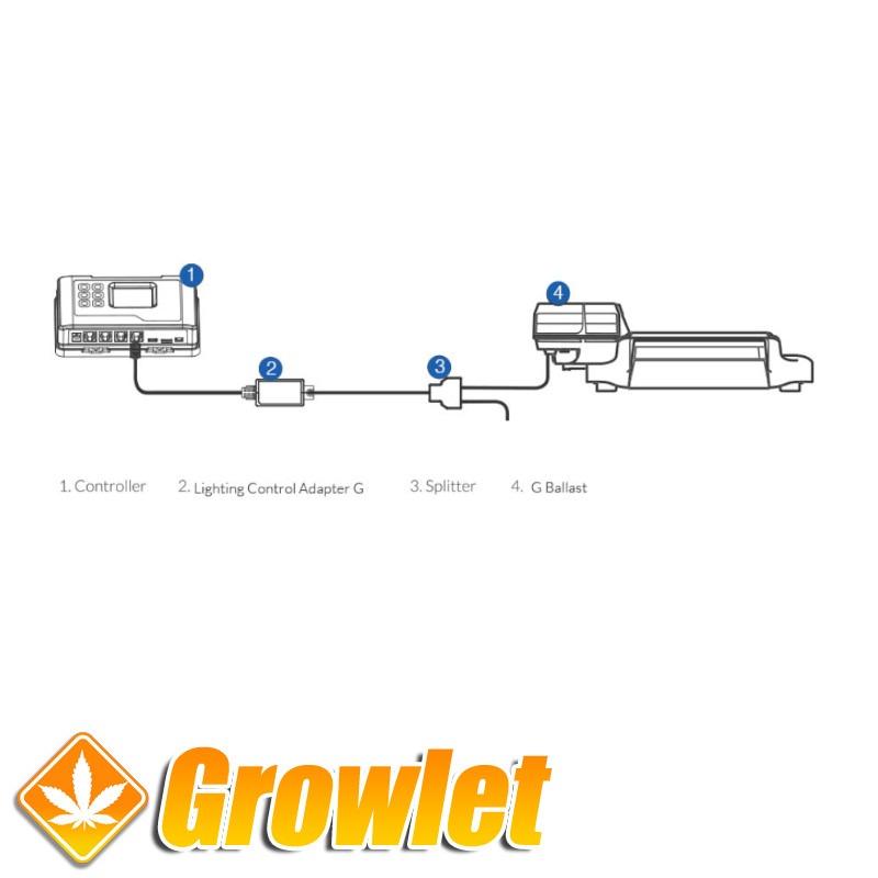 Diagrama para TrolMaster LMA-11 conector a equipos Phantom