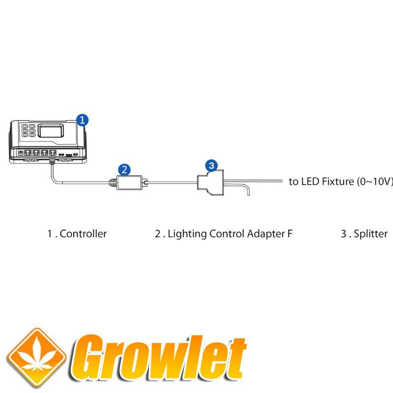 Diagrama para TrolMaster LMA-14 conector a equipos Fluence