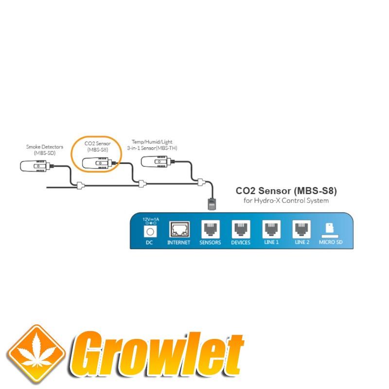 Diagrama para TrolMaster MBS-S8 sensor de CO2