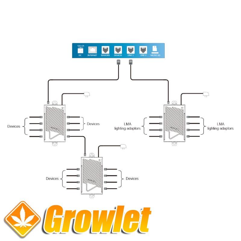 Diagrama TrolMaster SPH-1